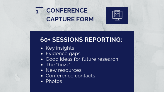 Graphic that lists key findings from 60 + conference capture form responses