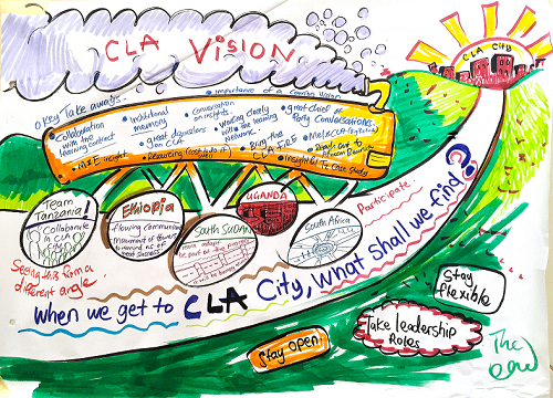Hand-drawn CLA Vision Graphic