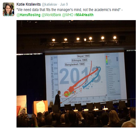 Picture of a tweet about data visualization