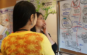 Participants in the Peace Leadership Programme consider the visual record of one of their workshops, Yangon, Myanmar.  Credit: Centre for Peace & Conflict Studies, http://www.centrepeaceconflictstudies.org/cultivating-systems-and-self-awareness/
