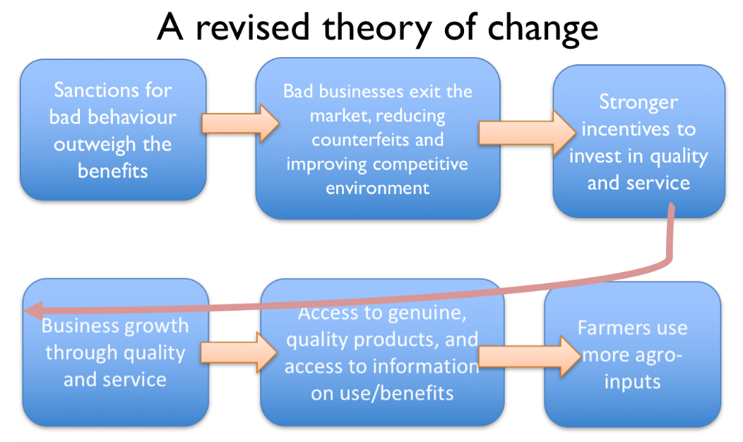 notes on theories of retail change Theories of retail change how retailers grow, develop, expand, and change • theories of retail change show patterns in retailing over time what is useful about.