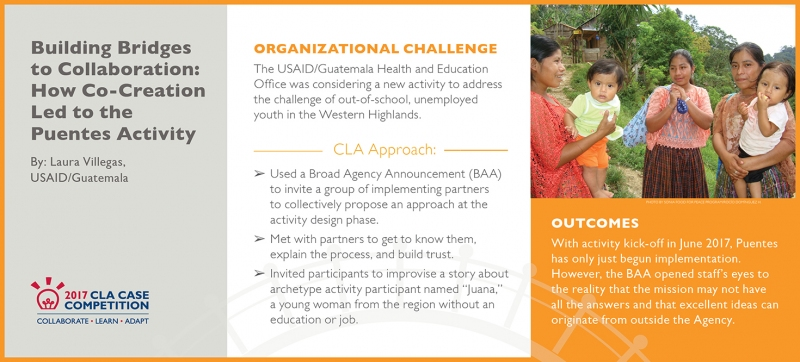 Infographic about USAID/Guatemala