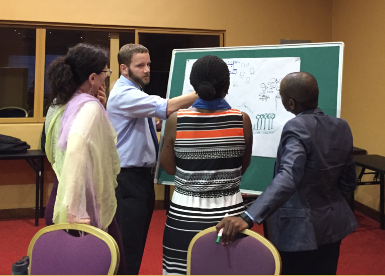 Participants mapped their vision for Uganda in the next 20 years