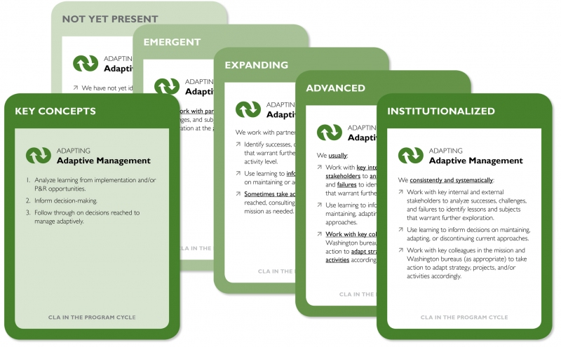 Example of Adaptive Management key concepts and 5 matrix cards
