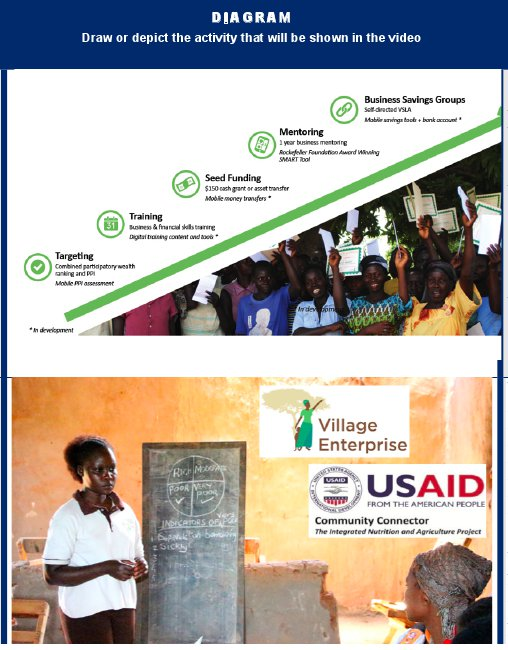 Storyboard frames from USAID Community Connector project in Uganda